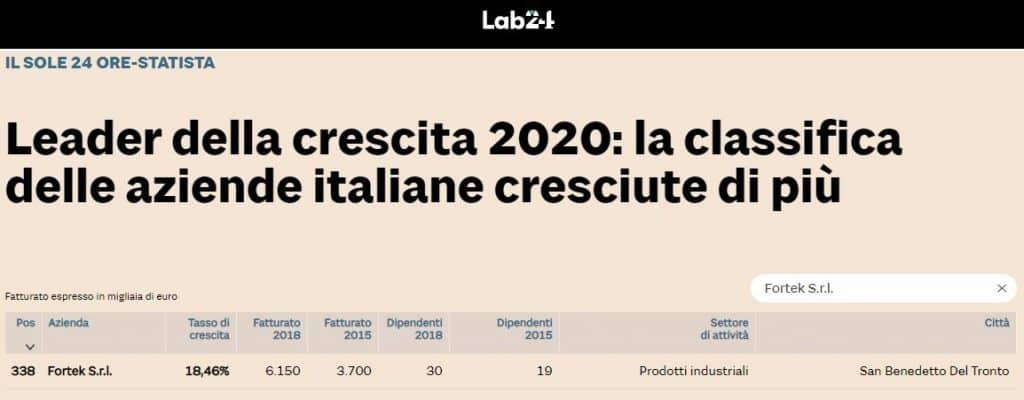 Fortek aziende leader 2020